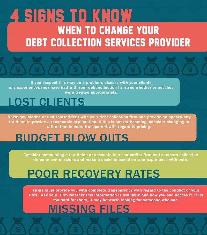 Infographics - when you should change your debt collection provider